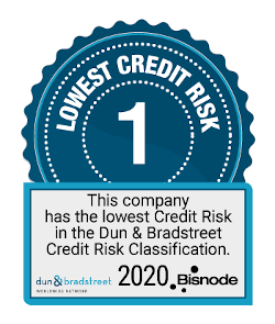 Bisnode Lowest Credit Risk